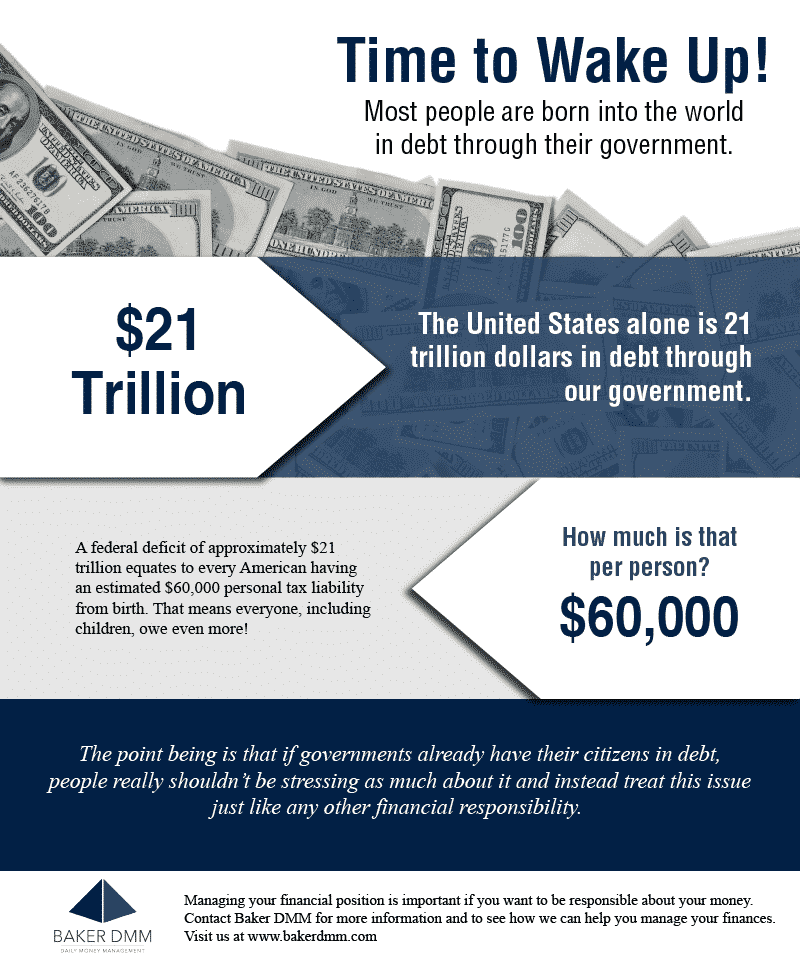 Debt in the United States Infographic Time to Wake Up